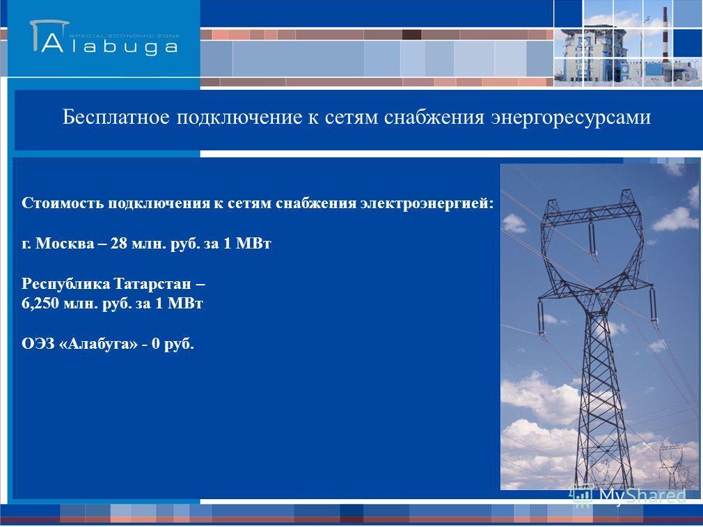 Стоимость подключения к сетям снабжения электроэнергией: г. Москва – 28 млн. руб. за 1 МВт Республика Татарстан – 6,250 млн. руб. за 1 МВт ОЭЗ «Алабуга» - 0 руб. Бесплатное подключение к сетям снабжения энергоресурсами