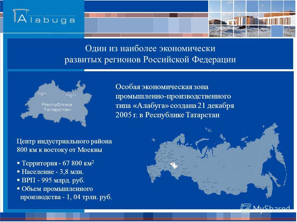 Особая экономическая зона промышленно-производственного типа «Алабуга» создана 21 декабря 2005 г. в Республике Татарстан Центр индустриального района 800 км к востоку от Москвы Территория - 67 800 км 2 Население - 3,8 млн. ВРП - 995 млрд. руб. Объем