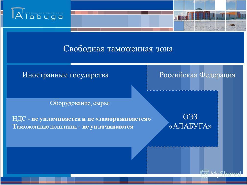 Свободная таможенная зона Иностранные государства Российская Федерация Оборудование, сырье НДС - не уплачивается и не «замораживается» Таможенные пошлины - не уплачиваются ОЭЗ «АЛАБУГА»