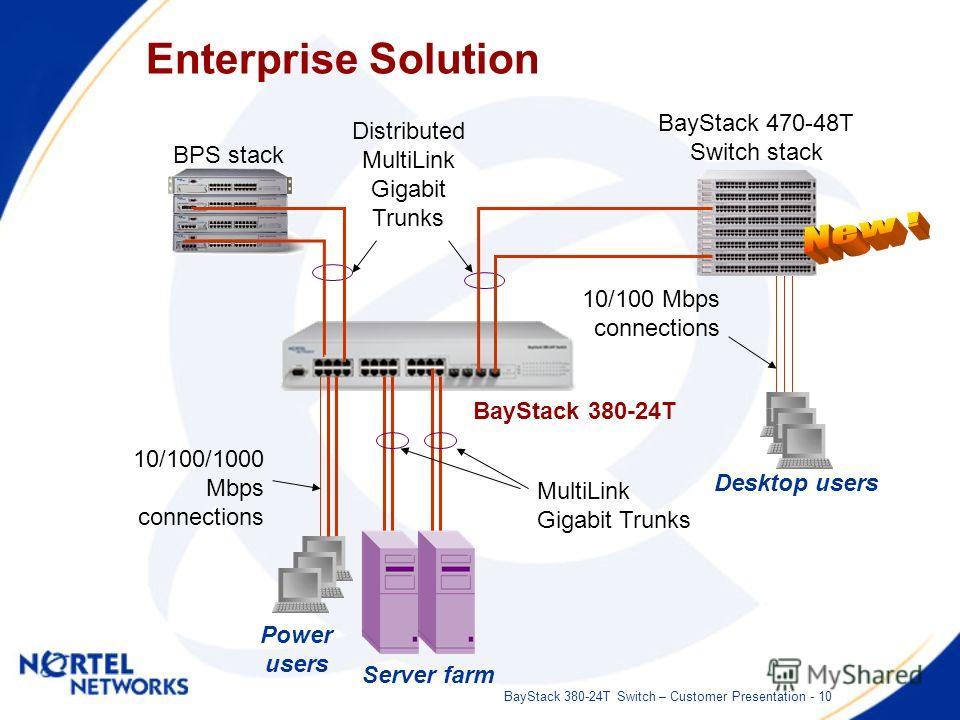 BayStack 380-24T Switch – Customer Presentation - 10 Enterprise Solution Server farm MultiLink Gigabit Trunks Distributed MultiLink Gigabit Trunks BPS stack Power users BayStack 380-24T 10/100/1000 Mbps connections Desktop users 10/100 Mbps connectio