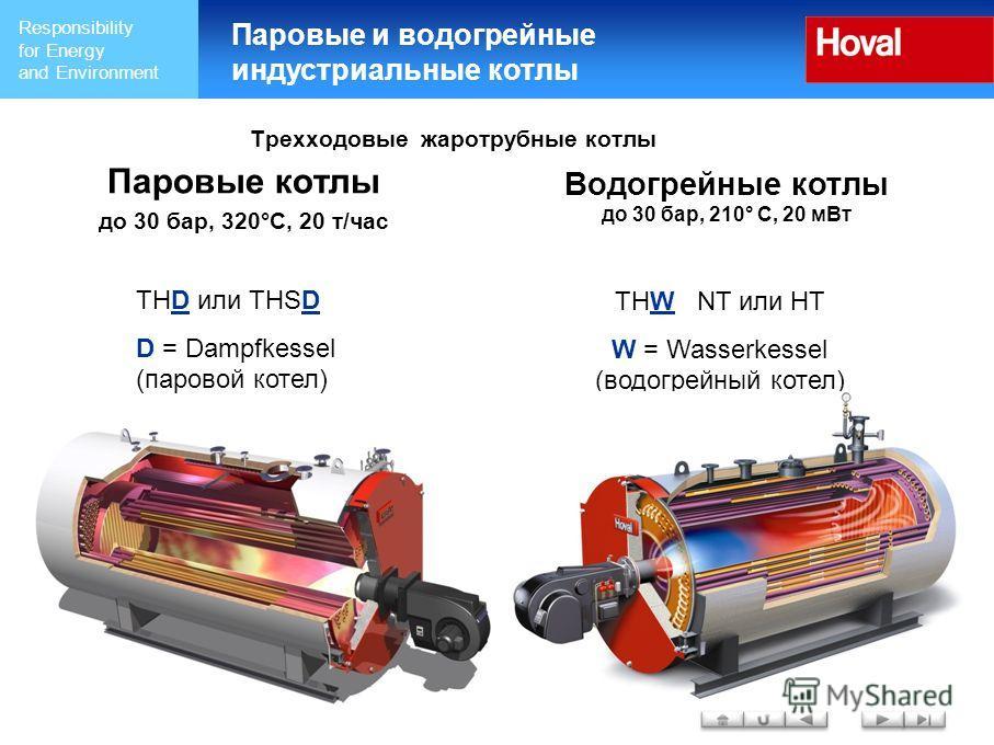 Responsibility for Energy and Environment Трехходовые жаротрубные котлы Паровые котлы до 30 бар, 320°C, 20 т/час THD или THSD D = Dampfkessel (паровой котел) Водогрейные котлы до 30 бар, 210° С, 20 м Вт THW NT или HT W = Wasserkessel (водогрейный кот