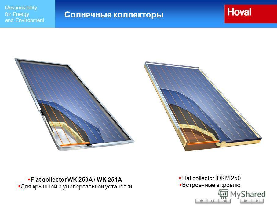 Responsibility for Energy and Environment Flat collector WK 250A / WK 251A Для крышной и универсальной установки Flat collector IDKM 250 Встроенные в кровлю Солнечные коллекторы