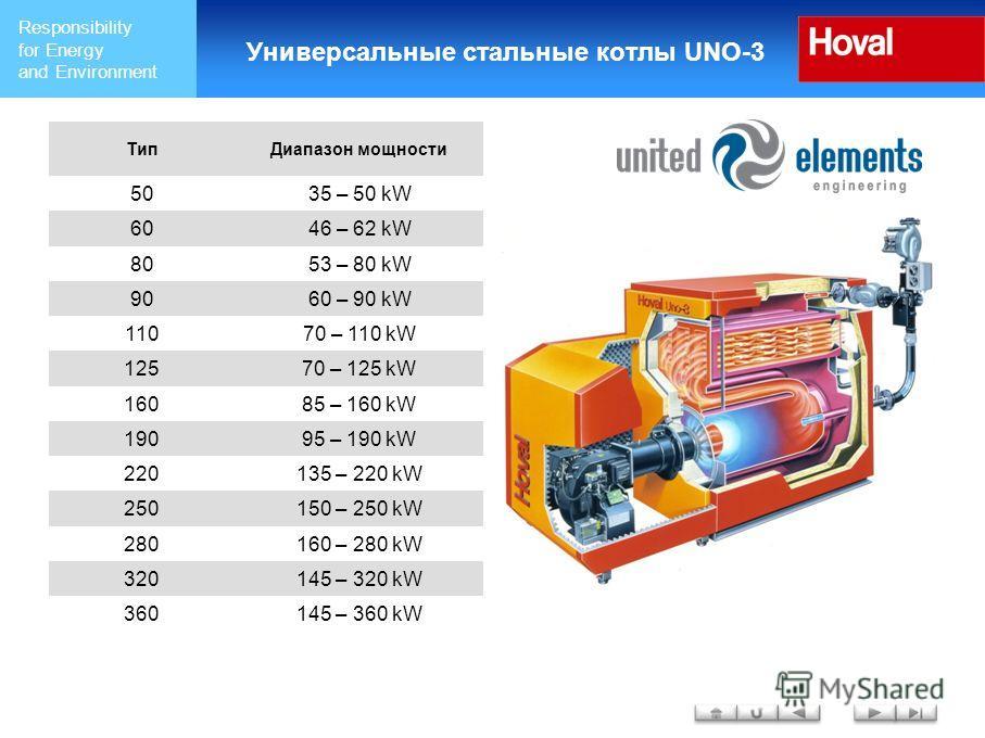 Responsibility for Energy and Environment Универсальные стальные котлы UNO-3 Тип Диапазон мощности 5035 – 50 kW 6046 – 62 kW 8053 – 80 kW 9060 – 90 kW 11070 – 110 kW 12570 – 125 kW 16085 – 160 kW 19095 – 190 kW 220135 – 220 kW 250150 – 250 kW 280160