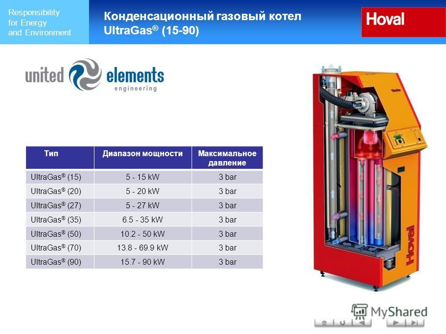 Responsibility for Energy and Environment Конденсационный газовый котел UltraGas ® (15-90) Тип Диапазон мощности Максимальное давление UltraGas ® (15)5 - 15 kW3 bar UltraGas ® (20)5 - 20 kW3 bar UltraGas ® (27)5 - 27 kW3 bar UltraGas ® (35)6.5 - 35 k