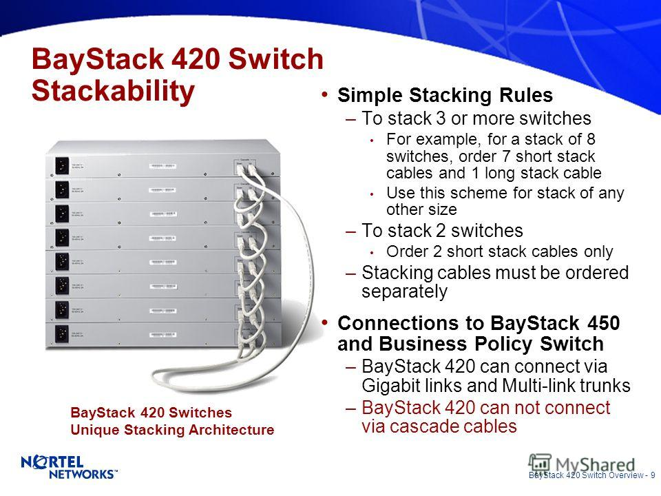 BayStack 420 Switch Overview - 9 BayStack 420 Switches Unique Stacking Architecture BayStack 420 Switch Stackability Simple Stacking Rules –To stack 3 or more switches For example, for a stack of 8 switches, order 7 short stack cables and 1 long stac