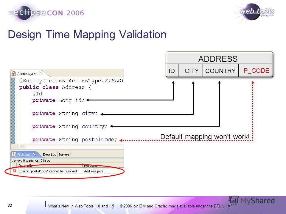 Whats New in Web Tools 1.0 and 1.5 | © 2006 by IBM and Oracle; made available under the EPL v1.0 22 Design Time Mapping Validation ADDRESS IDCITYCOUNTRY P_CODE Default mapping wont work!