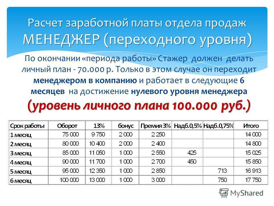 Расчет заработной платы отдела продаж МЕНЕДЖЕР (переходного уровня) (уровень личного плана 100.000 руб.) По окончании «периода работы» Стажер должен делать личный план - 70.000 р. Только в этом случае он переходит менеджером в компанию и работает в с