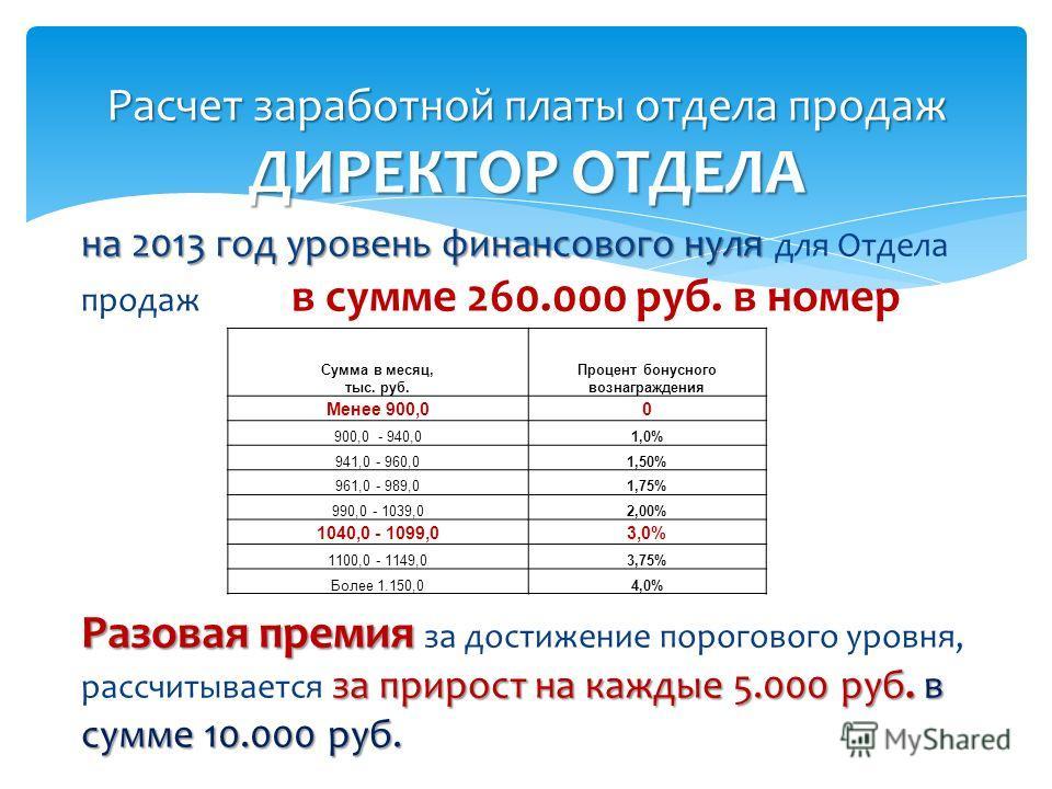 Расчет заработной платы отдела продаж ДИРЕКТОР ОТДЕЛА на 2013 год уровень финансового нуля на 2013 год уровень финансового нуля для Отдела продаж в сумме 260.000 руб. в номер Разовая премия за прирост на каждые 5.000 руб. в сумме 10.000 руб. Разовая