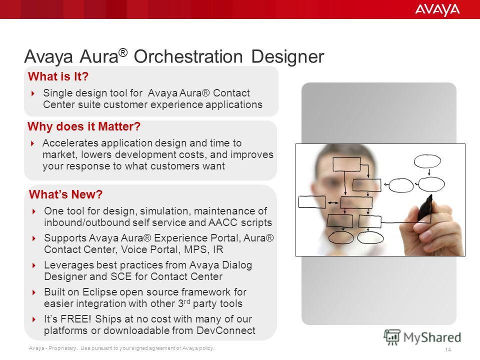 Avaya - Proprietary. Use pursuant to your signed agreement or Avaya policy. 14 Avaya Aura ® Orchestration Designer Whats New? One tool for design, simulation, maintenance of inbound/outbound self service and AACC scripts Supports Avaya Aura® Experien