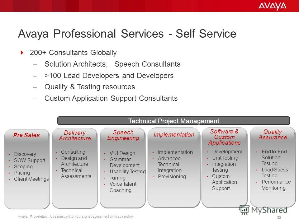 Avaya - Proprietary. Use pursuant to your signed agreement or Avaya policy. 33 200+ Consultants Globally – Solution Architects, Speech Consultants – >100 Lead Developers and Developers – Quality & Testing resources – Custom Application Support Consul