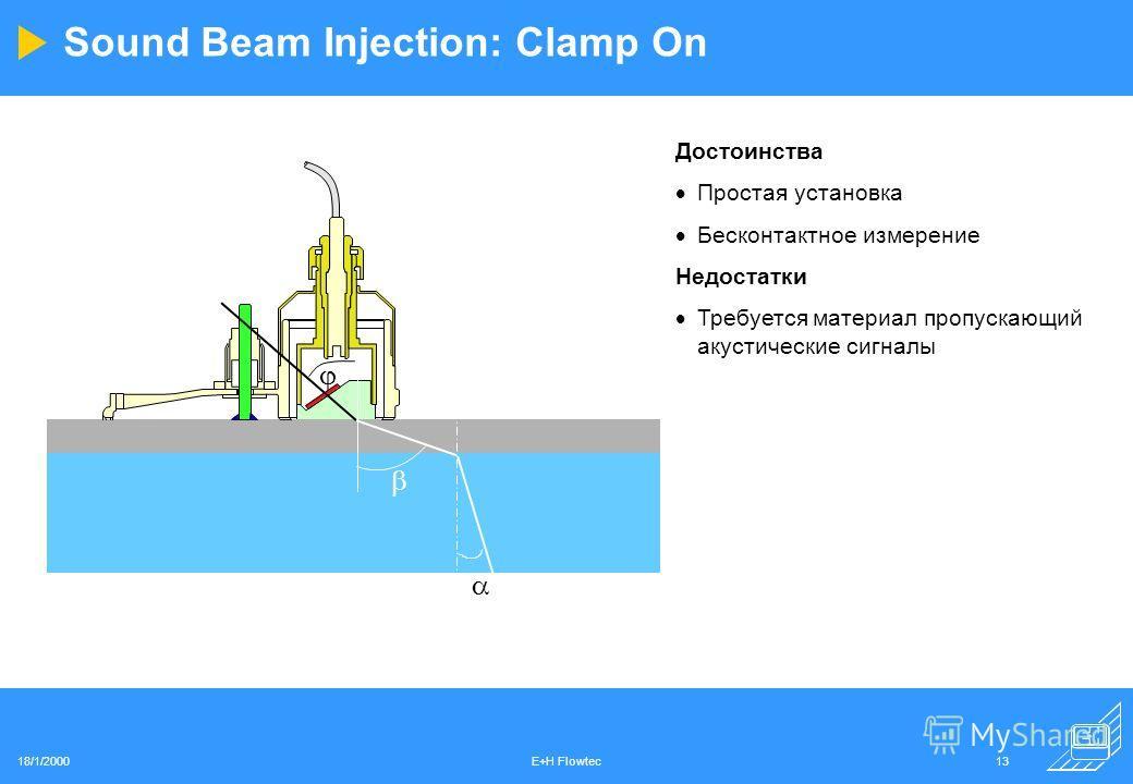 18/1/2000E+H Flowtec13 w Sound Beam Injection: Clamp On Достоинства Простая установка Бесконтактное измерение Недостатки Требуется материал пропускающий акустические сигналы