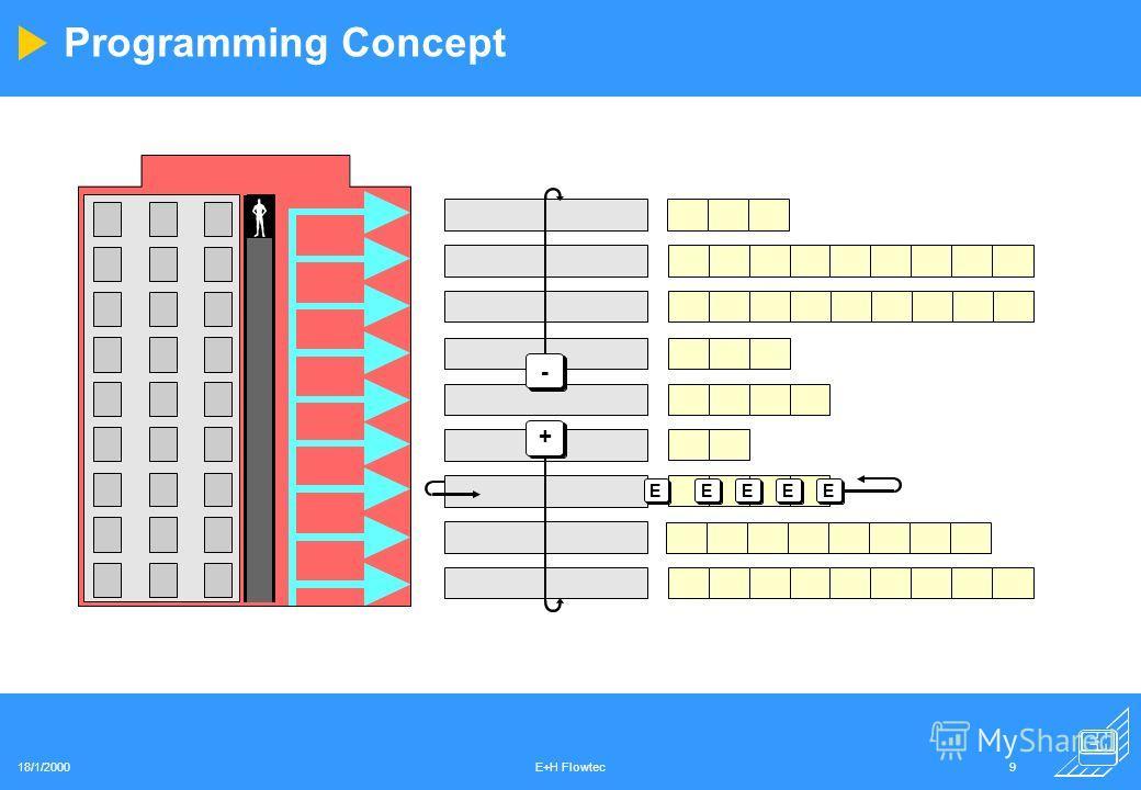 18/1/2000E+H Flowtec9 + - EEEEE Programming Concept