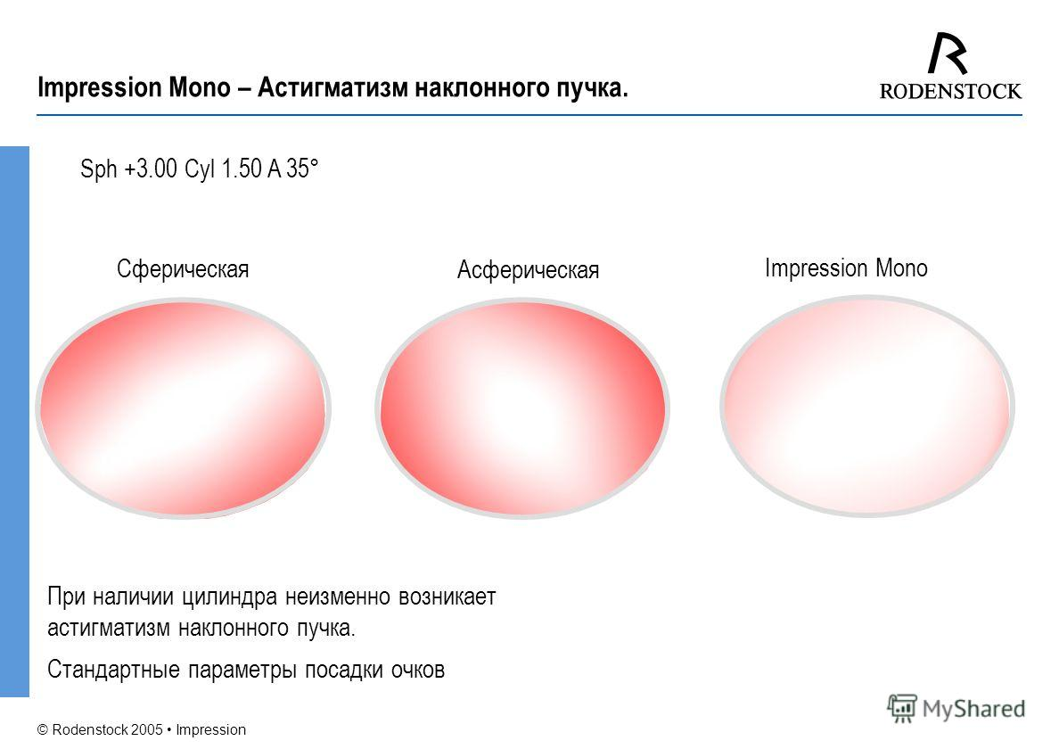 © Rodenstock 2005 Impression Impression Mono – Астигматизм наклонного пучка. Sph -2.00 dpt Асферическая Стандартные параметры При отклонении от стандартной посадки оправы астигматизм наклонного пучка возрастает. Асферическая CVD 10mm; FFA 10° Impress