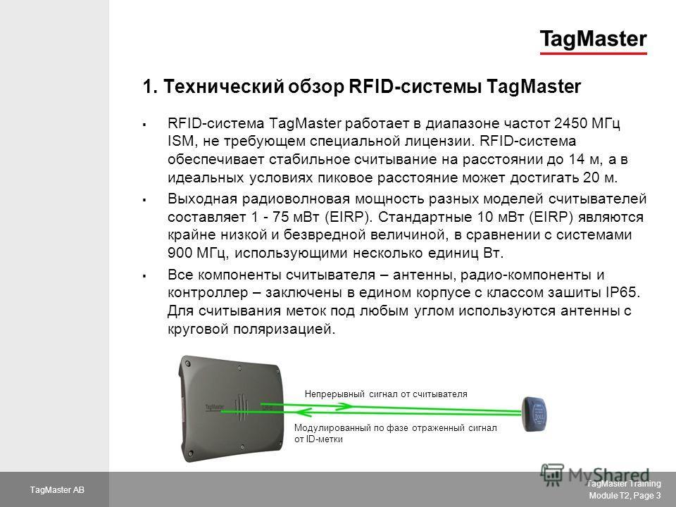 TagMaster Training Module T2, Page 3 TagMaster AB 1. Технический обзор RFID-системы TagMaster RFID-система TagMaster работает в диапазоне частот 2450 МГц ISM, не требующем специальной лицензии. RFID-система обеспечивает стабильное считывание на расст