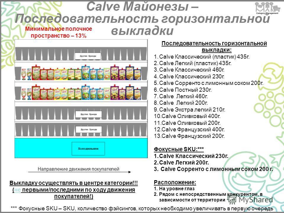 Calve Майонезы – Последовательность горизонтальной выкладки Последовательность горизонтальной выкладки: 1. Calve Классический (пластик) 435 г. 2. Calve Легкий (пластик) 435 г. 3. Calve Классический 460 г. 4. Calve Классический 230 г. 5. Calve Соррент
