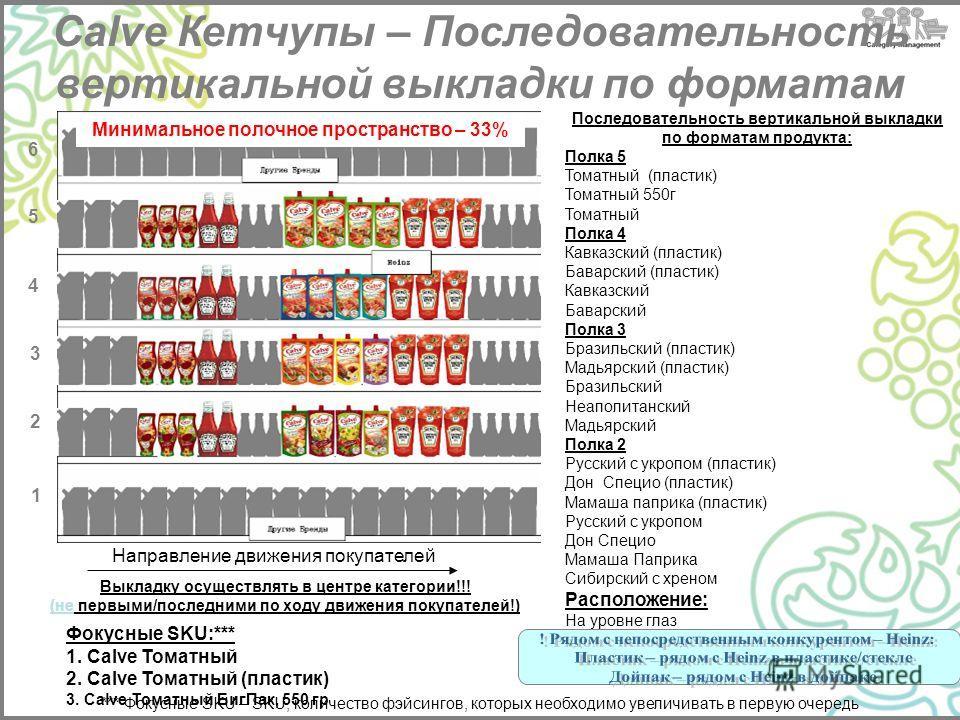 Calve Кетчупы – Последовательность вертикальной выкладки по форматам Последовательность вертикальной выкладки по форматам продукта: Полка 5 Томатный (пластик) Томатный 550 г Томатный Полка 4 Кавказский (пластик) Баварский (пластик) Кавказский Баварск