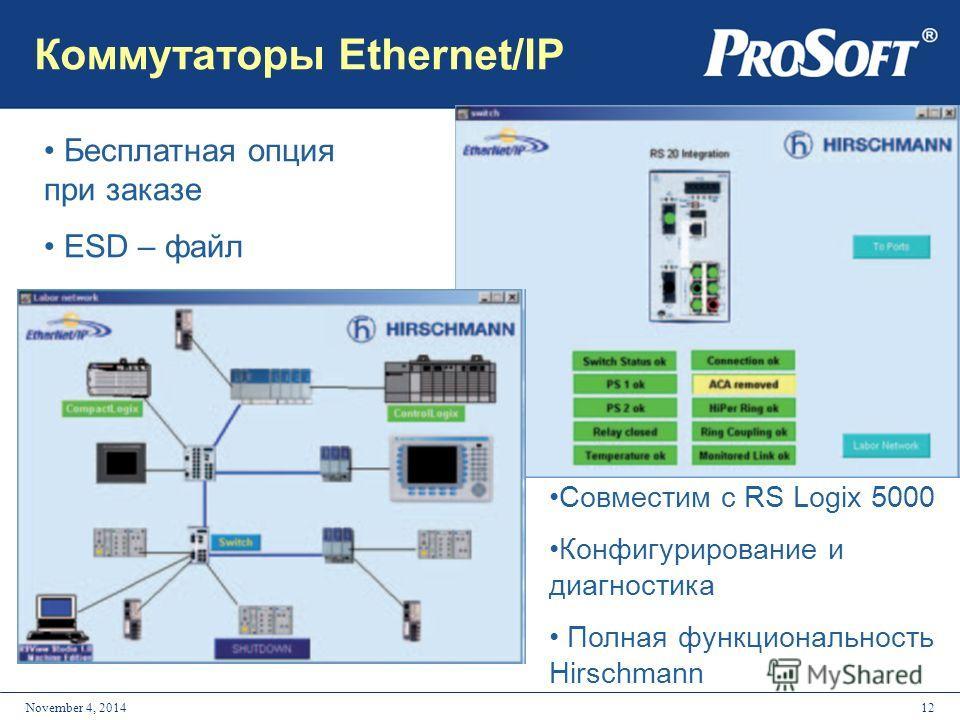 12November 4, 2014 Коммутаторы Ethernet/IP Бесплатная опция при заказе ESD – файл Совместим с RS Logix 5000 Конфигурирование и диагностика Полная функциональность Hirschmann