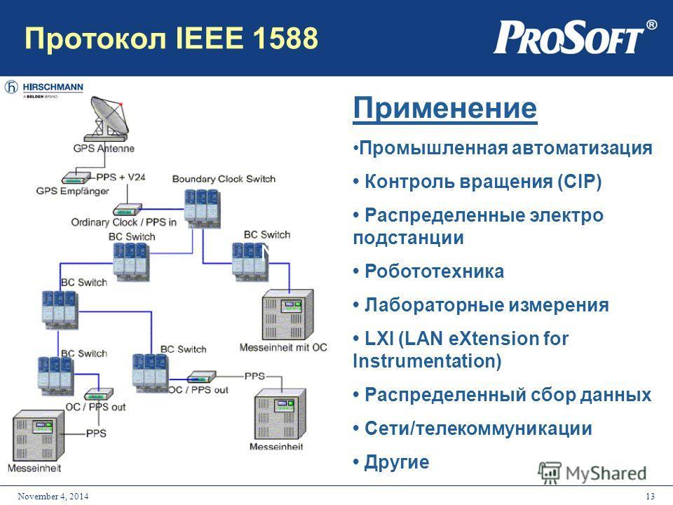 13November 4, 2014 Протокол IEEE 1588 NT100-RE-DN Применение Промышленная автоматизация Контроль вращения (CIP) Распределенные электро подстанции Робототехника Лабораторные измерения LXI (LAN eXtension for Instrumentation) Распределенный сбор данных
