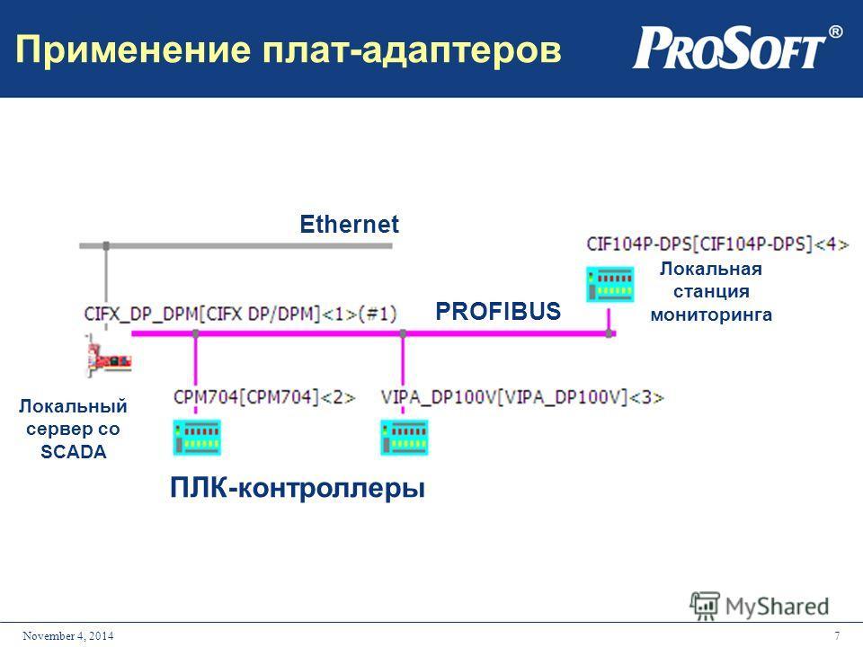 7November 4, 2014 Применение плат-адаптеров ПЛК-контроллеры Ethernet Локальная станция мониторинга PROFIBUS Локальный сервер со SCADA