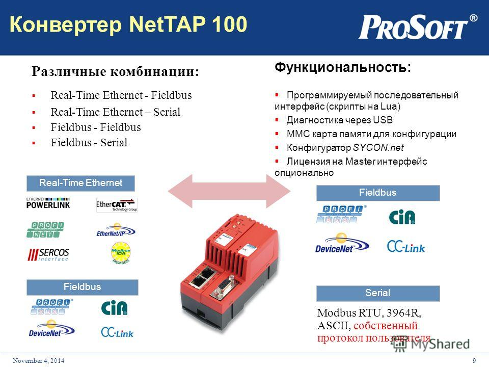 9November 4, 2014 Различные комбинации: Real-Time Ethernet - Fieldbus Real-Time Ethernet – Serial Fieldbus - Fieldbus Fieldbus - Serial Real-Time Ethernet Fieldbus Modbus RTU, 3964R, ASCII, собственный протокол пользователя Serial Функциональность: П