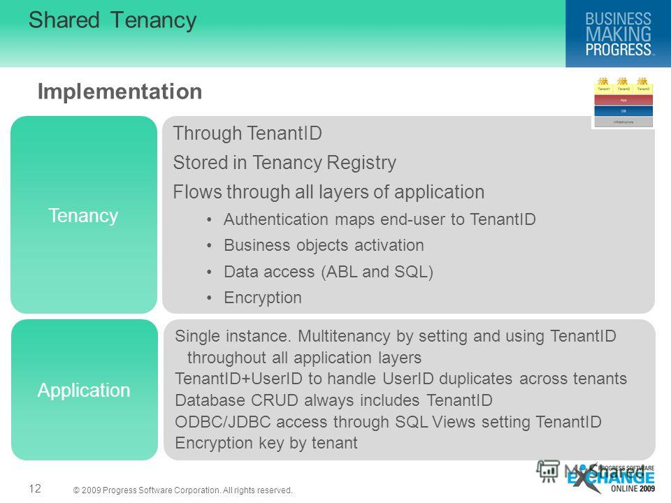 © 2009 Progress Software Corporation. All rights reserved. Shared Tenancy Implementation 12 Through TenantID Stored in Tenancy Registry Flows through all layers of application Authentication maps end-user to TenantID Business objects activation Data
