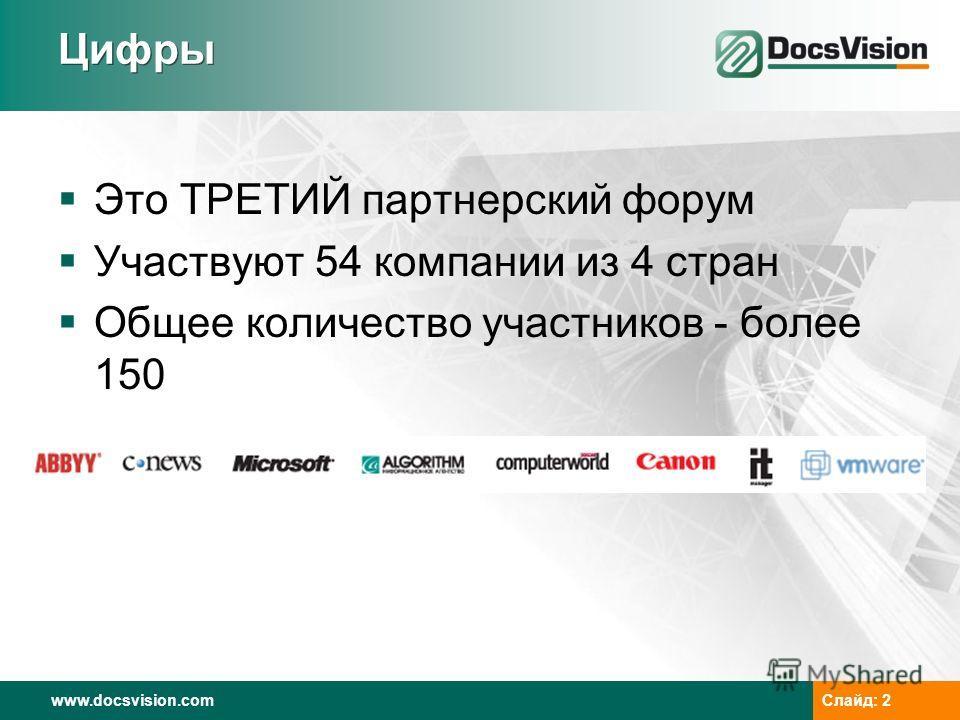 www.docsvision.com Слайд: 2 Цифры Это ТРЕТИЙ партнерский форум Участвуют 54 компании из 4 стран Общее количество участников - более 150