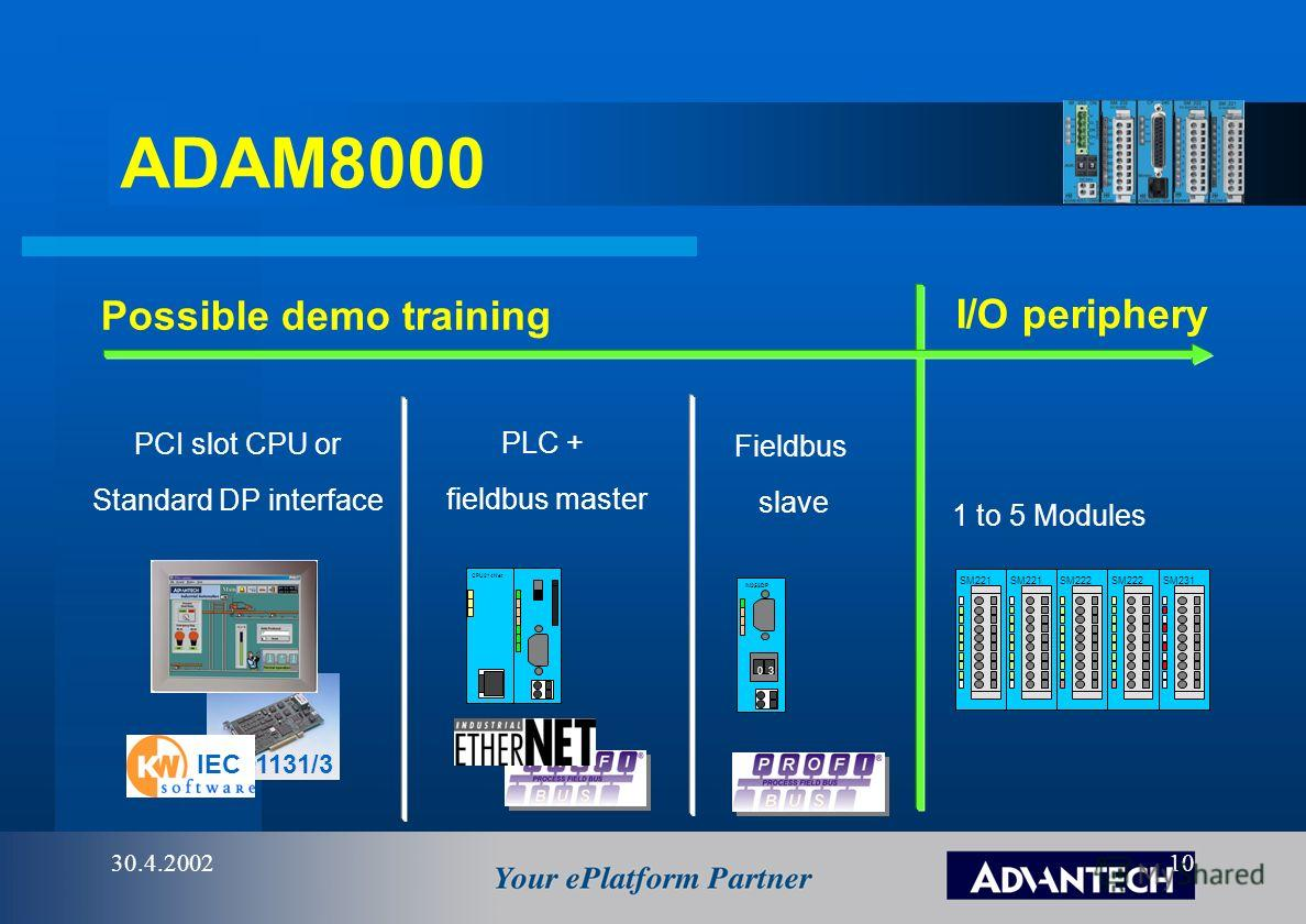 ADAM8000 30.4.200210 Possible demo training I/O periphery IM253DP 03 Fieldbus slave PLC + fieldbus master CPU214Net 1 to 5 Modules SM222 SM231SM221 IEC 1131/3 PCI slot CPU or Standard DP interface