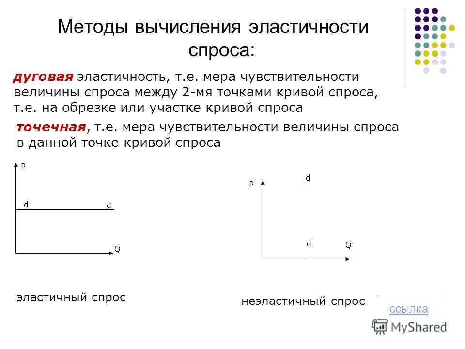 Методы вычисления эластичности спроса: дуговая эластичность, т.е. мера чувствительности величины спроса между 2-мя точками кривой спроса, т.е. на обрезке или участке кривой спроса точечная, т.е. мера чувствительности величины спроса в данной точке кр