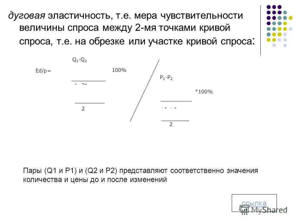 дуговая эластичность, т.е. мера чувствительности величины спроса между 2-мя точками кривой спроса, т.е. на обрезке или участке кривой спроса : Q 1 +Q 2 *100% Q 1 -Q 2 Ed/p= P 1 +P 2 P 1 -P 2 *100% 2 2 Пары (Q1 и P1) и (Q2 и P2) представляют соответст