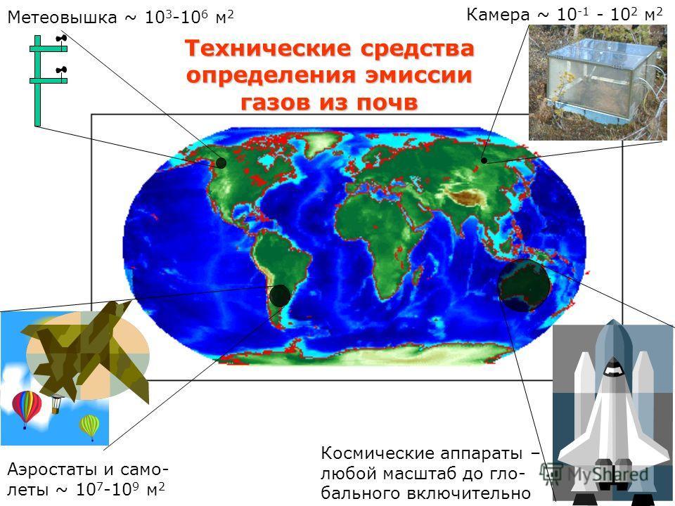 Камера ~ 10 -1 - 10 2 м 2 Аэростаты и само- леты ~ 10 7 -10 9 м 2 Космические аппараты – любой масштаб до глобального включительно Метеовышка ~ 10 3 -10 6 м 2 Технические средства определения эмиссии газов из почв