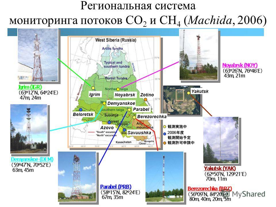 Региональная система мониторинга потоков СО 2 и СН 4 (Machida, 2006)