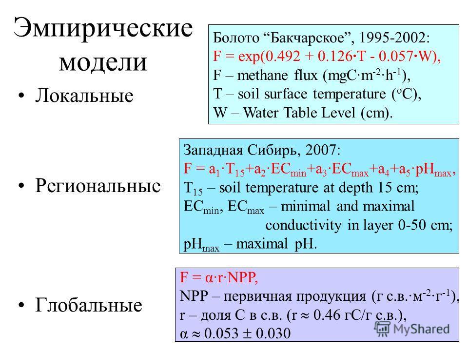 Эмпирические модели Локальные Региональные Глобальные Болото Бакчарское, 1995-2002: F = eхр(0.492 + 0.126·T - 0.057·W), F – methane flux (mgC·m -2 ·h -1 ), T – soil surface temperature ( o C), W – Water Table Level (cm). Западная Сибирь, 2007: F = a