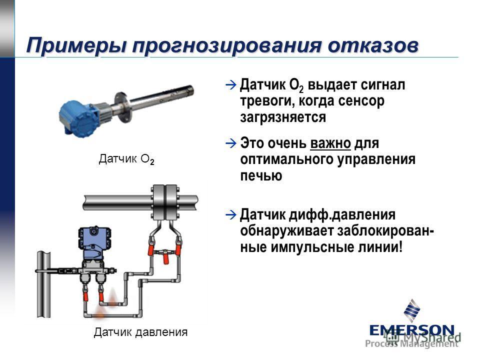 Примеры прогнозирования отказов à Мотор генерирует сигнал тревоги, если à чрезмерная вибрация à чрезмерная температура à Датчик генерирует сигнал тревоги, если à сенсор деградирует, à температура превысила максимально допустимую по паспорту, à показа