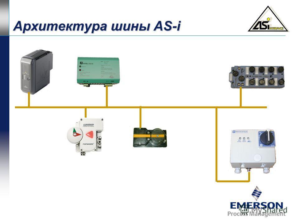 Плата интерфейса AS-i 31 прибор на сегмент 2 сегмента на плате Новый прибор добавляется в горячем режиме Приборы распознаются автоматически