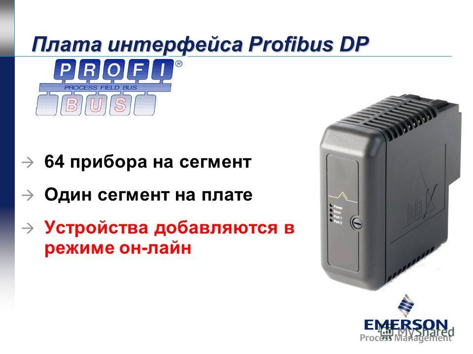 Шина Profibus DP