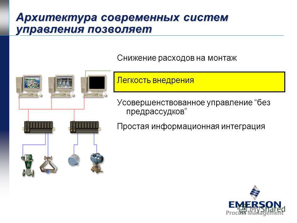 Резервирование планировщика шины АПС резервируется Если плата DeltaV H1 выходит из строя, планировщик в датчике берет на себя задачу АПС. После восстановления платы, DeltaV автоматически возвращает себе управление шиной Управление по шине не прерывае
