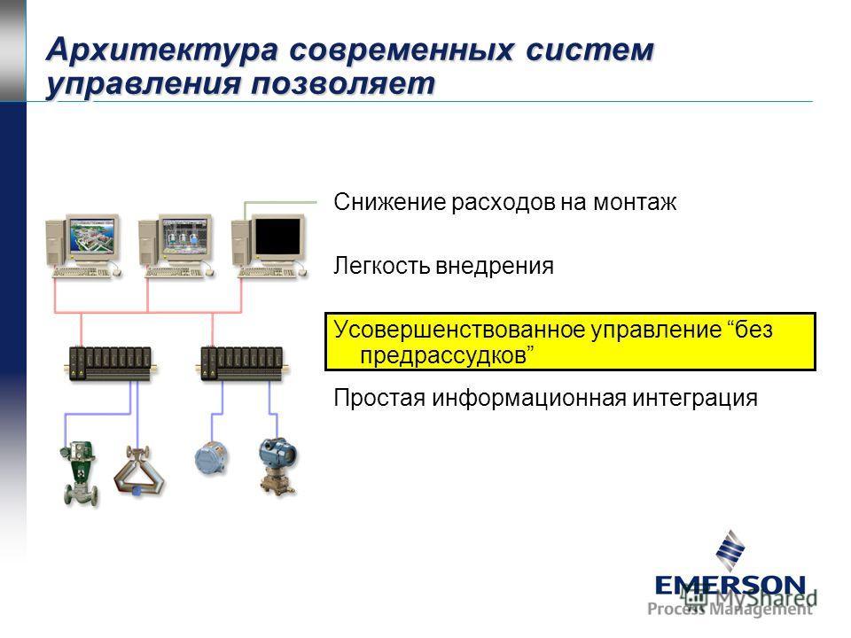 Plant LAN Служба удаленного доступа Удаленное управление, диагностика и конфигурирование Архитектура клиент- сервер Удаленные клиенты ничем не отличаются от локальных