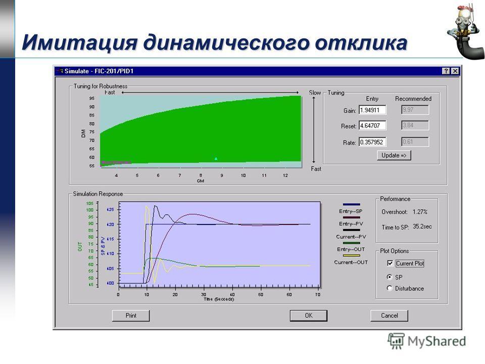 Автонастройщик Автонастройщик Простой интерфейс Поддерживает ПИД и НЛ Работает с полевой шиной Не нарушает управление во время настройки Полностью интегрирован