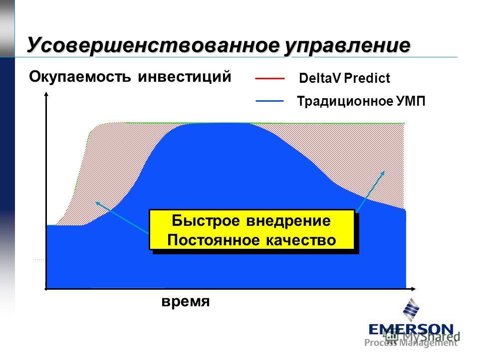 время Усовершенствованное управление DeltaV ускоряет внедрение DeltaV Predict Традиционное УМП 6 недель