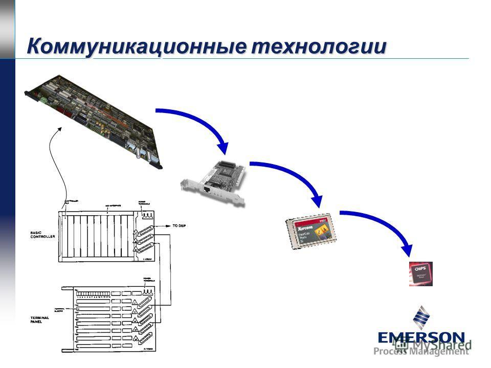 По аналогии с авиацией… Для получения МАКСИМАЛЬНОГО результата, надо разработать новый фюзеляж, новые крылья, новую авионику….