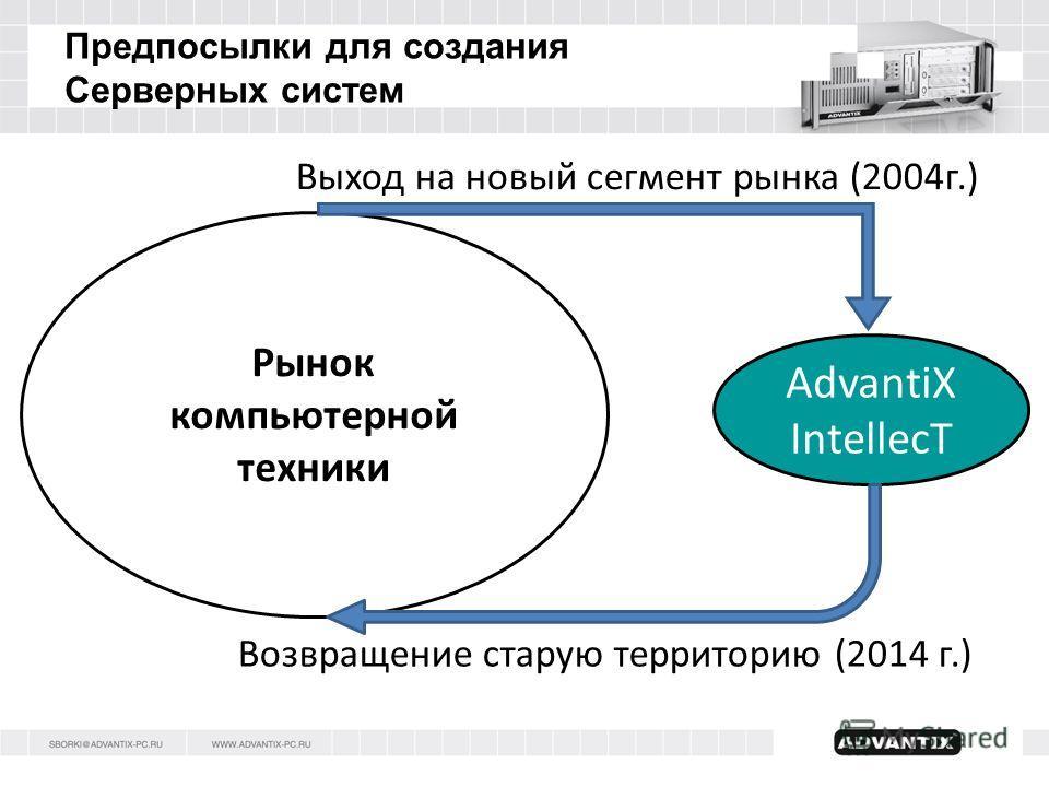 Предпосылки для создания Серверных систем Рынок компьютерной техники AdvantiX IntellecT Выход на новый сегмент рынка (2004 г.) Возвращение старую территорию (2014 г.)