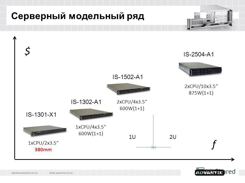 Серверный модельный ряд $ f 1U2U IS-1301-X1 IS-1302-A1 IS-1502-A1 IS-2504-A1 1xCPU/2x3,5 1xCPU/4x3.5 600W(1+1) 1xCPU/2x3.5 380mm 2xCPU/4x3.5 600W(1+1) 2xCPU/10x3.5 875W(1+1)