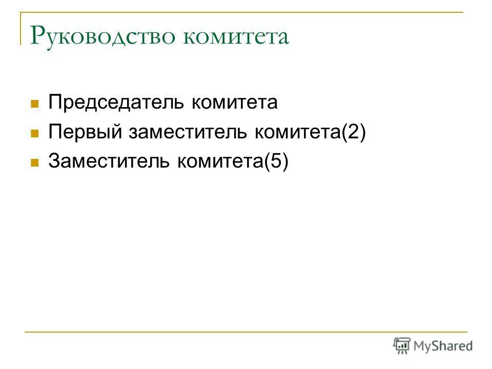 Руководство комитета Председатель комитета Первый заместитель комитета(2) Заместитель комитета(5)