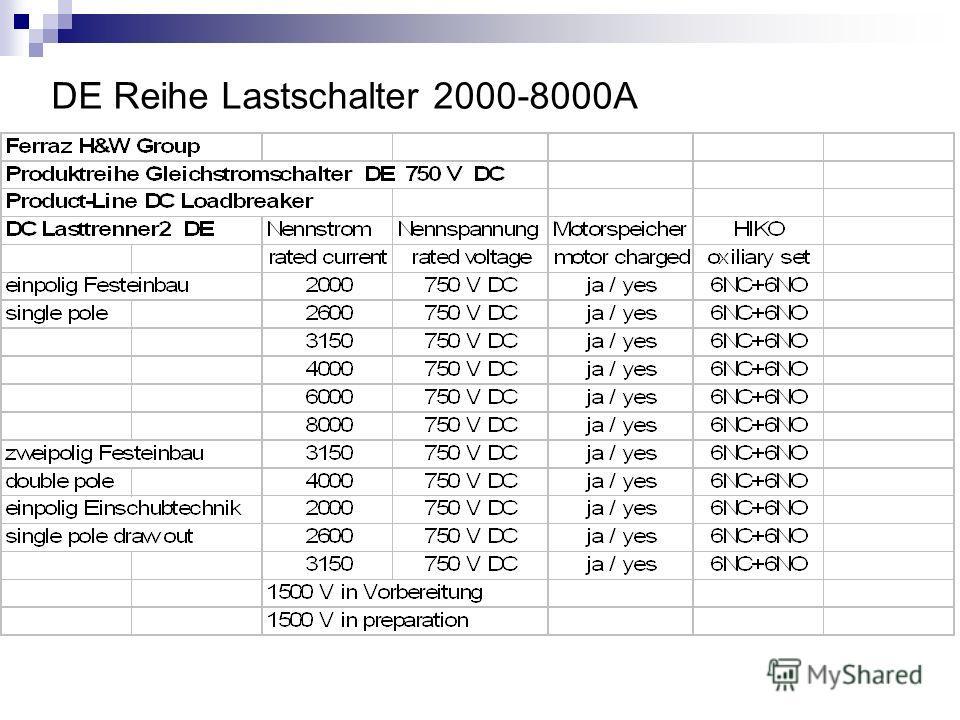 DE Reihe Lastschalter 2000-8000A
