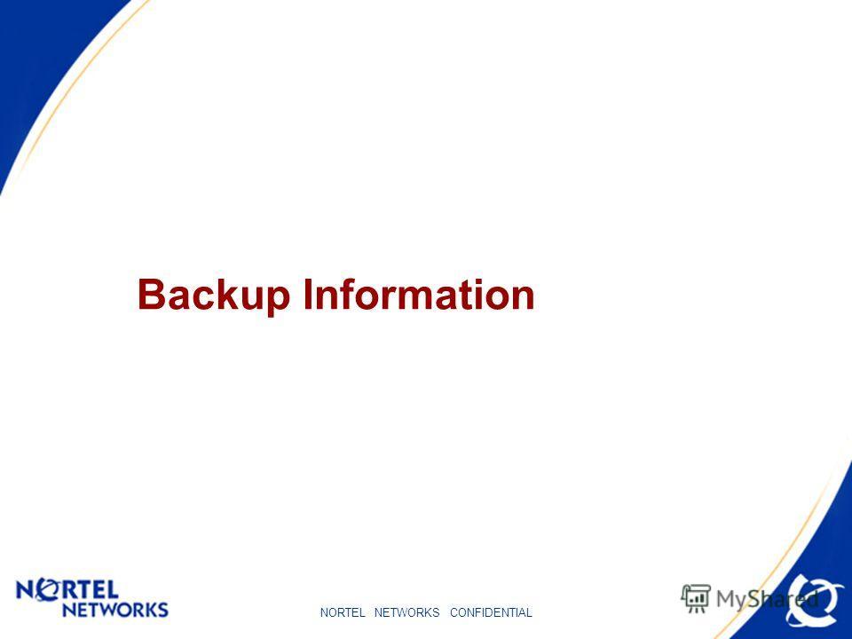 Passport 8600 Update - 20 NORTEL NETWORKS CONFIDENTIAL