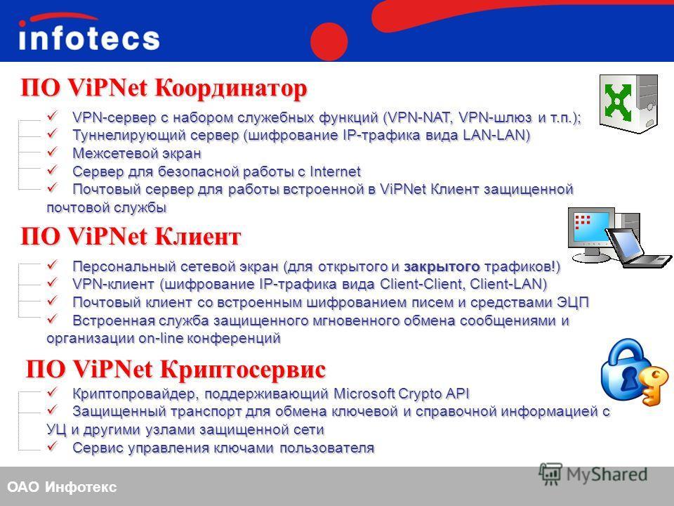 ОАО Инфотекс ПО ViPNet Координатор VPN-сервер с набором служебных функций (VPN-NAT, VPN-шлюз и т.п.); VPN-сервер с набором служебных функций (VPN-NAT, VPN-шлюз и т.п.); Туннелирующий сервер (шифрование IP-трафика вида LAN-LAN) Туннелирующий сервер (ш