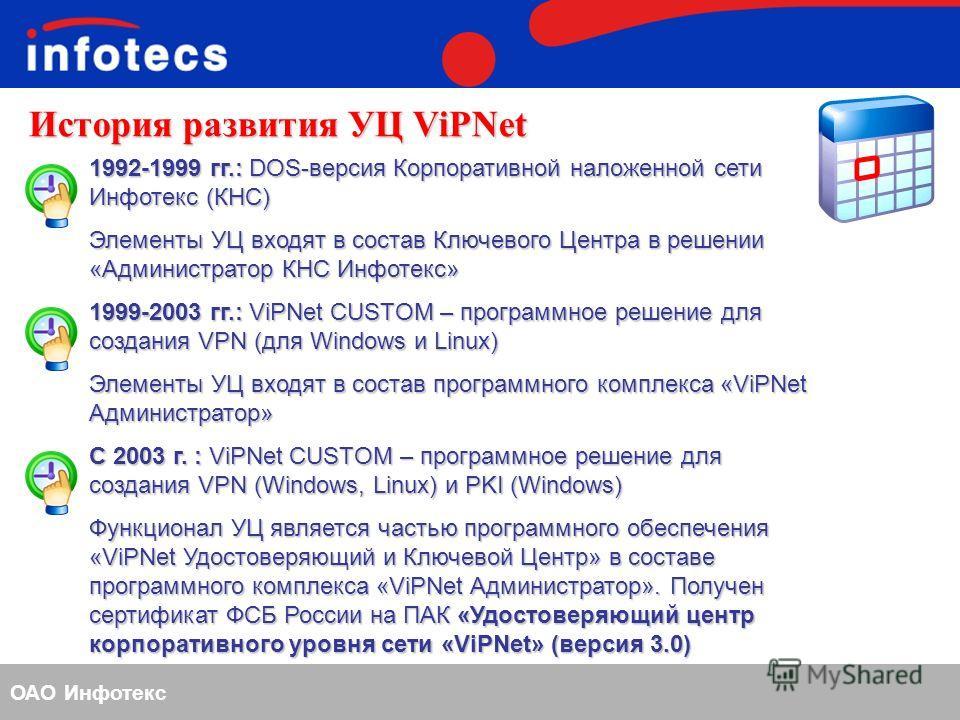ОАО Инфотекс История развития УЦ ViPNet 1992-1999 гг.: DOS-версия Корпоративной наложенной сети Инфотекс (КНС) Элементы УЦ входят в состав Ключевого Центра в решении «Администратор КНС Инфотекс» 1999-2003 гг.: ViPNet CUSTOM – программное решение для