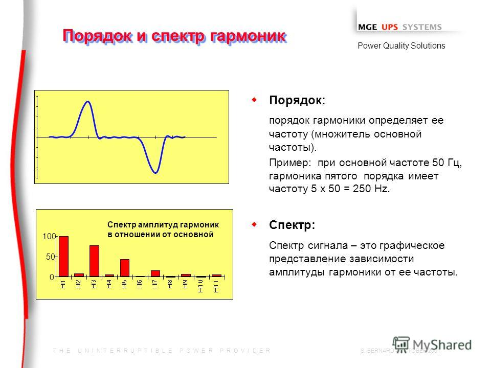 T H E U N I N T E R R U P T I B L E P O W E R P R O V I D E R Power Quality Solutions S. BERNARD - OCTOBER 2001 Порядок и спектр гармоник w Порядок: порядок гармоники определяет ее частоту (множитель основной частоты). Пример: при основной частоте 50