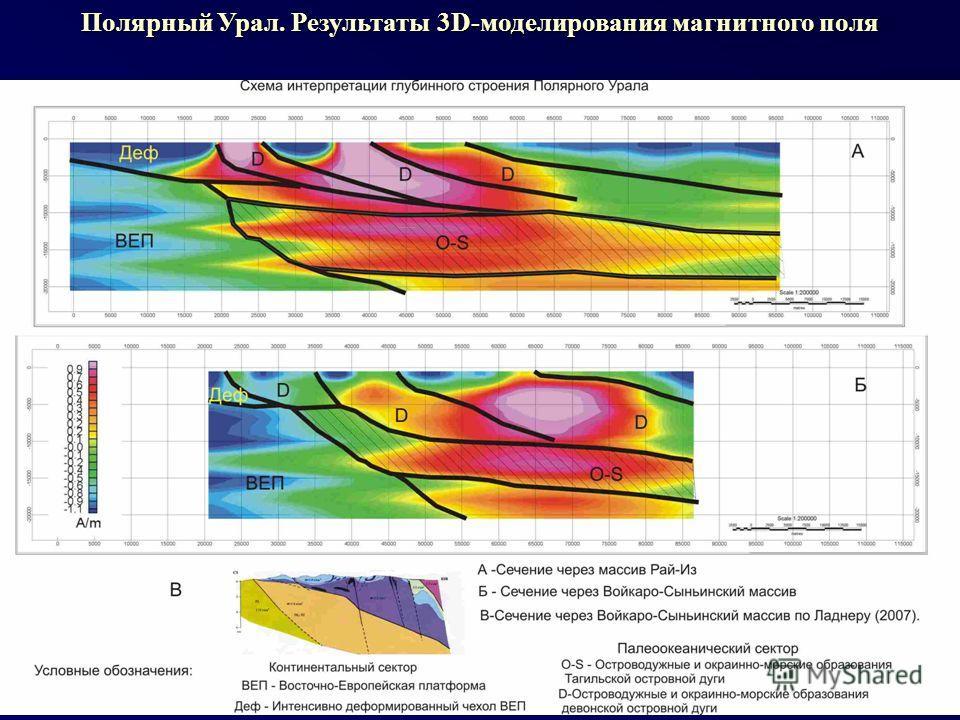 Полярный Урал. Результаты 3D-моделирования магнитного поля