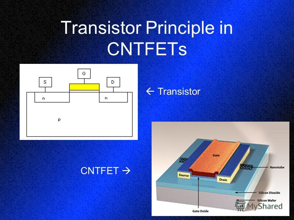 Transistor Principle in CNTFETs Transistor CNTFET